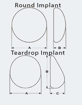 shape of breasts implants
